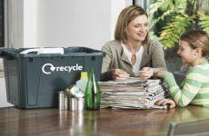 Wat is in en om het huis een herbruikbare afvalstof?